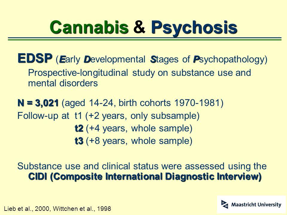 EDSP EDSP EDSP (Early Developmental Stages of Psychopathology) Prospective-longitudinal study on substance use and mental disorders N = 3,021 N = 3,02