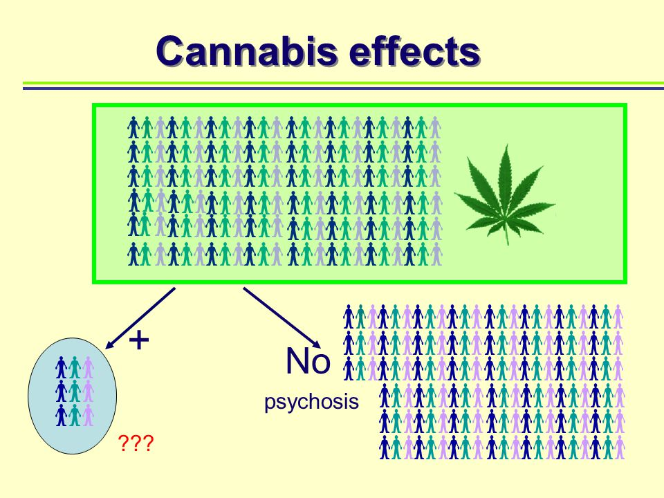 Cannabis effects + No psychosis ???