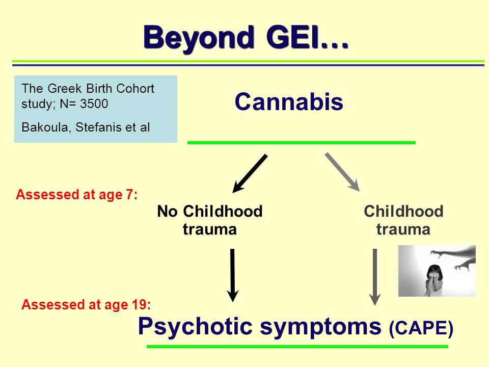 Beyond GEI… Cannabis No Childhood trauma Childhood trauma Psychotic symptoms (CAPE) Assessed at age 7: Assessed at age 19: The Greek Birth Cohort stud
