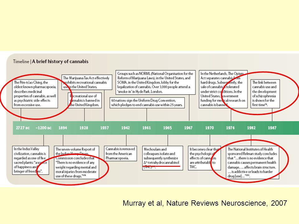 Murray et al, Nature Reviews Neuroscience, 2007
