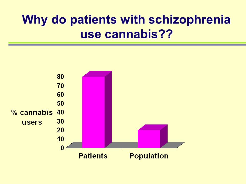 Why do patients with schizophrenia use cannabis?? Why do patients with schizophrenia use cannabis??