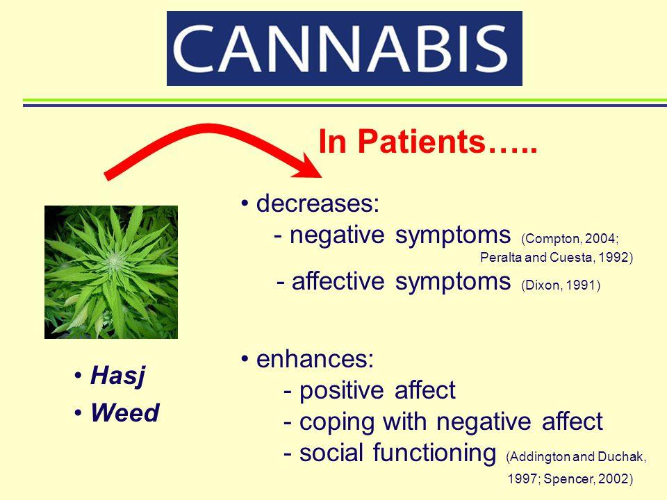 Hasj Weed decreases: - negative symptoms (Compton, 2004; Peralta and Cuesta, 1992) - affective symptoms (Dixon, 1991) enhances: - positive affect - co