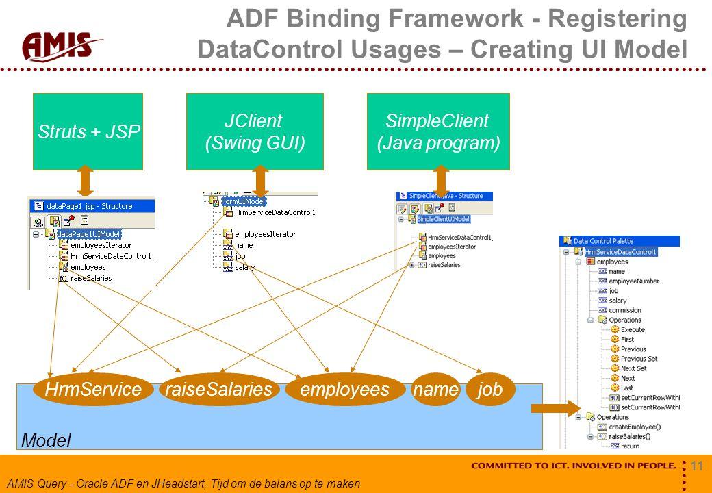 11 AMIS Query - Oracle ADF en JHeadstart, Tijd om de balans op te maken ADF Binding Framework - Registering DataControl Usages – Creating UI Model Model HrmServiceemployeesraiseSalariesnamejob Struts + JSP JClient (Swing GUI) SimpleClient (Java program)