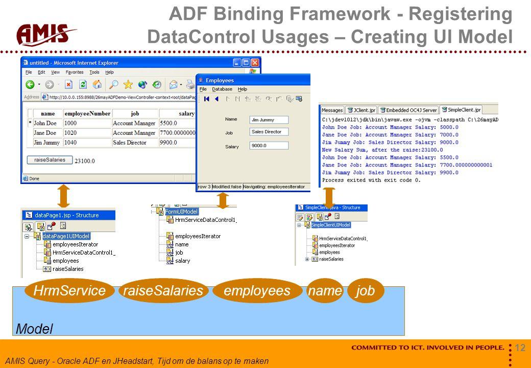 12 AMIS Query - Oracle ADF en JHeadstart, Tijd om de balans op te maken ADF Binding Framework - Registering DataControl Usages – Creating UI Model Model HrmServiceemployeesraiseSalariesnamejob