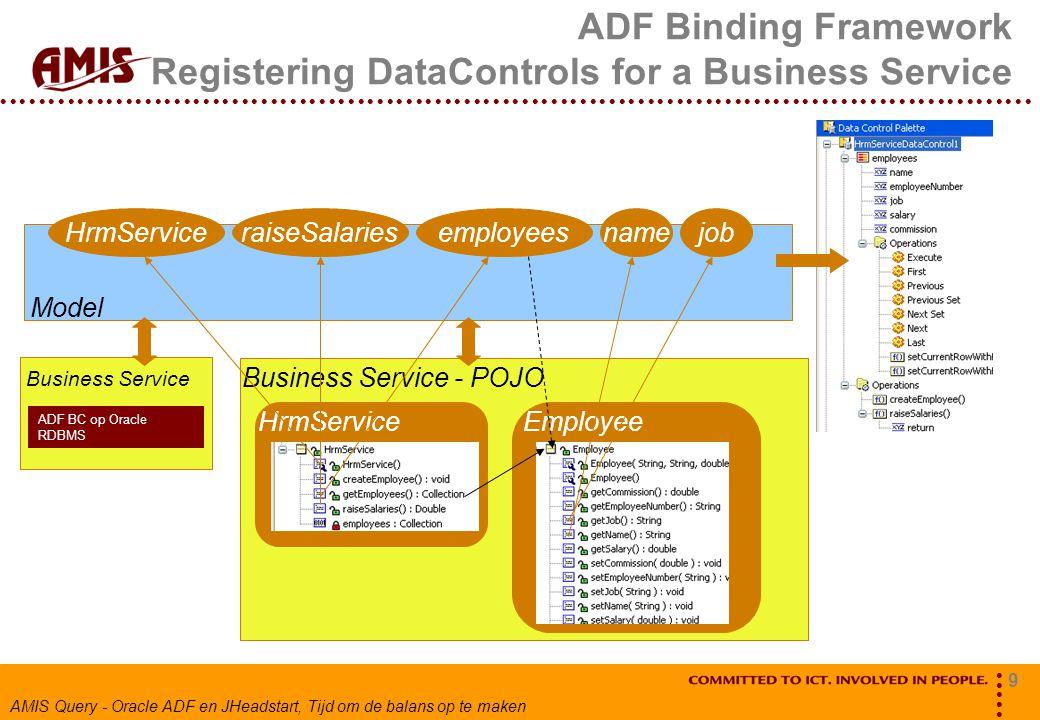9 AMIS Query - Oracle ADF en JHeadstart, Tijd om de balans op te maken ADF Binding Framework Registering DataControls for a Business Service Model Business Service Business Service - POJO ADF BC op Oracle RDBMS HrmServiceEmployee HrmServiceemployeesraiseSalariesnamejob