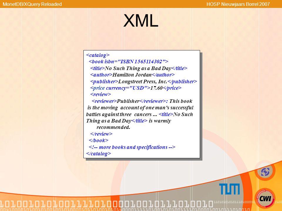 MonetDB/XQuery Reloaded HOSP Nieuwjaars Borrel 2007 XML No Such Thing as a Bad Day Hamilton Jordan Longstreet Press, Inc. 17.60 Publisher : This book