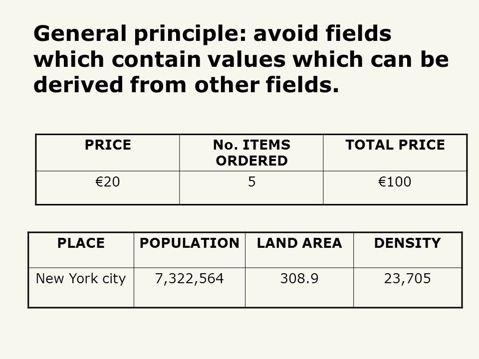 General principle: avoid fields which contain values which can be derived from other fields.