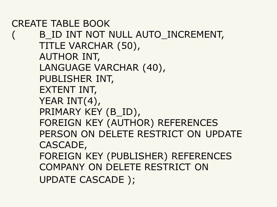 CREATE TABLE BOOK ( B_ID INT NOT NULL AUTO_INCREMENT, TITLE VARCHAR (50), AUTHOR INT, LANGUAGE VARCHAR (40), PUBLISHER INT, EXTENT INT, YEAR INT(4), PRIMARY KEY (B_ID), FOREIGN KEY (AUTHOR) REFERENCES PERSON ON DELETE RESTRICT ON UPDATE CASCADE, FOREIGN KEY (PUBLISHER) REFERENCES COMPANY ON DELETE RESTRICT ON UPDATE CASCADE );