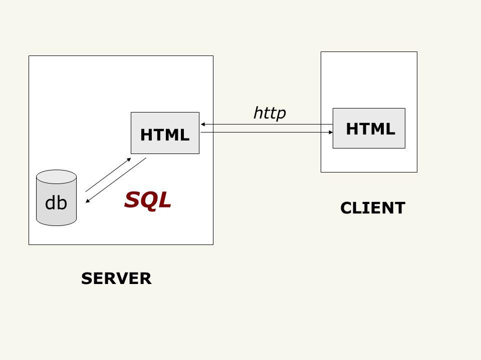 HTML http SQL SERVER CLIENT HTML db