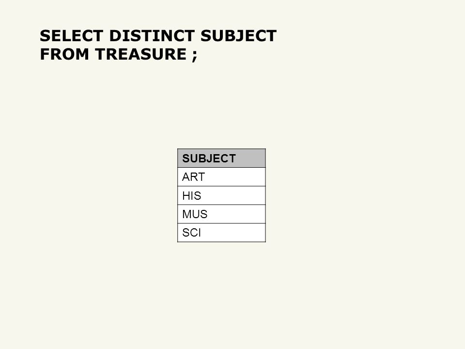 SELECT DISTINCT SUBJECT FROM TREASURE ; SUBJECT ART HIS MUS SCI