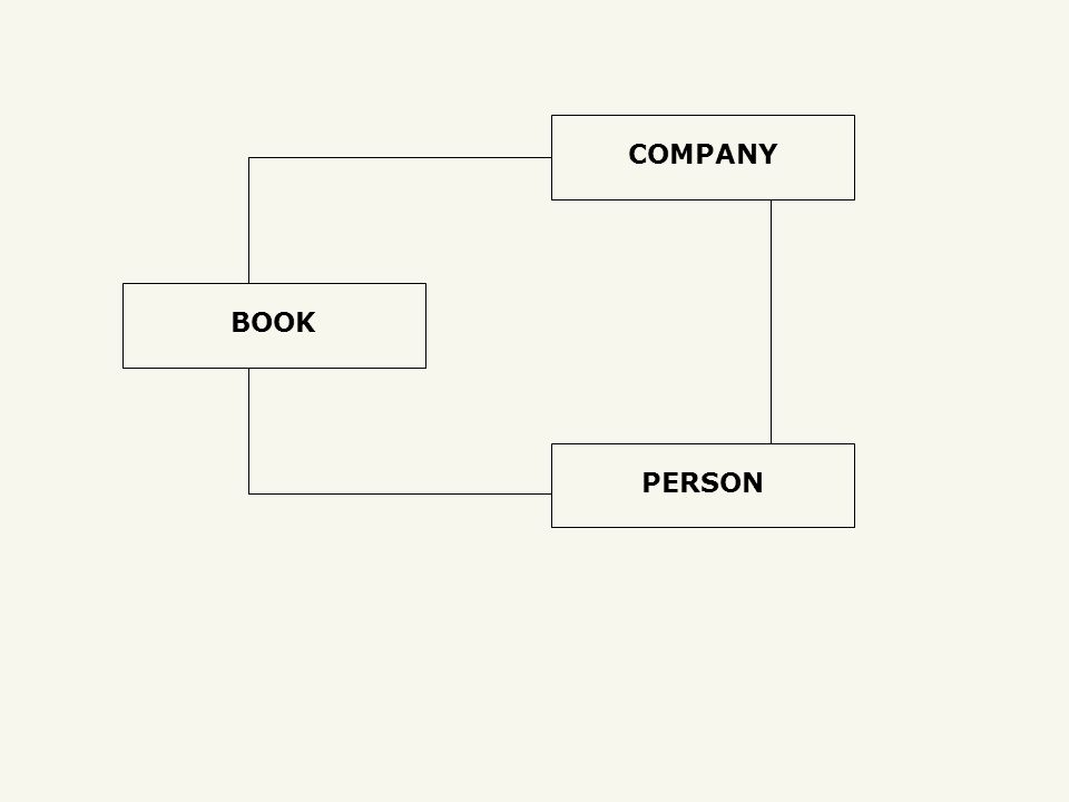 BOOK PERSON COMPANY
