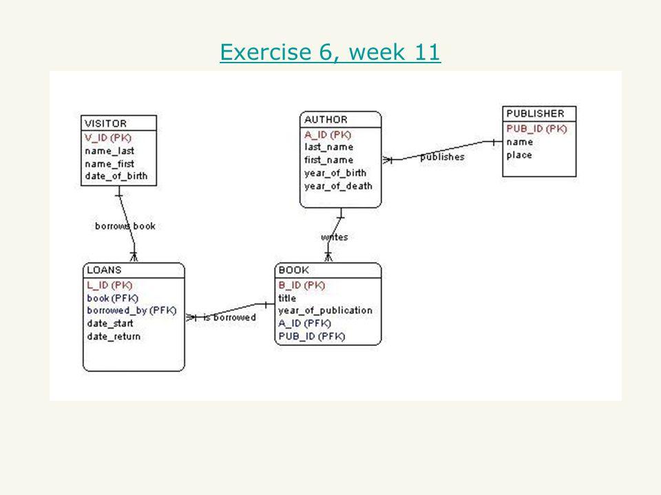 Exercise 6, week 11