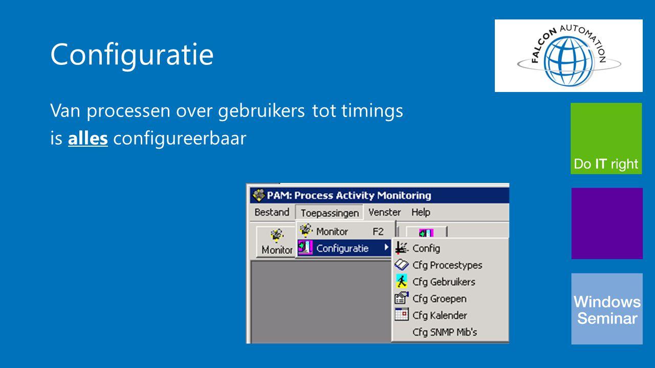 Configuratie Van processen over gebruikers tot timings is alles configureerbaar