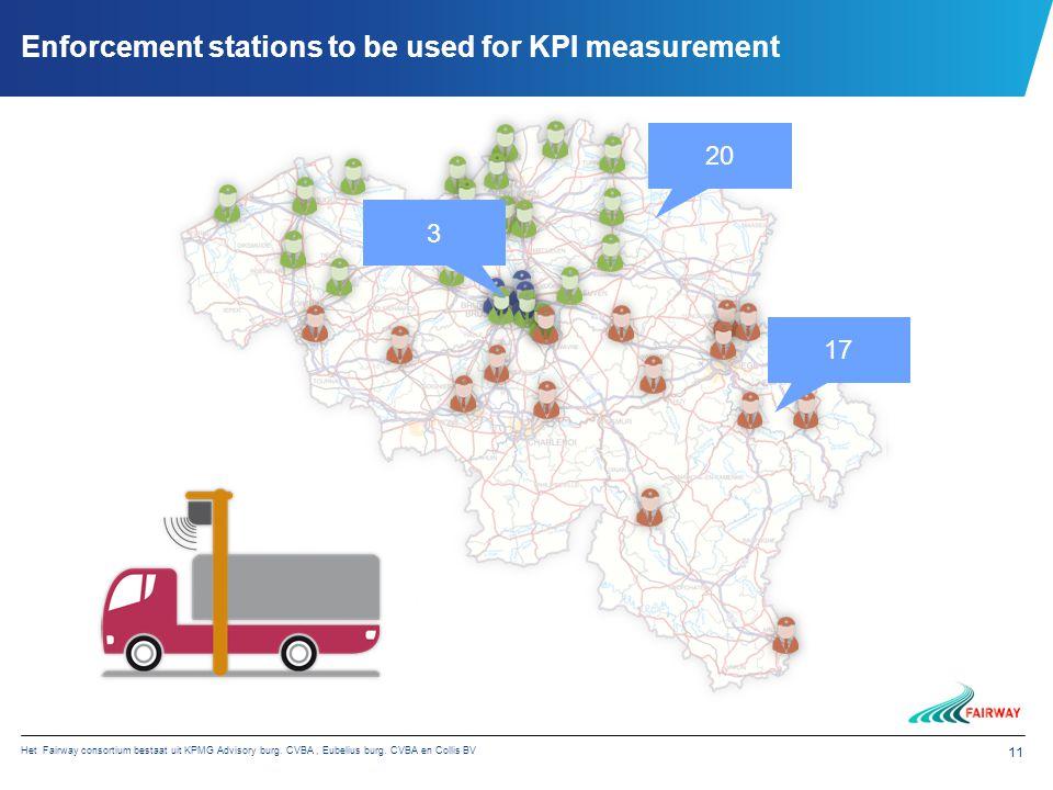 Het Fairway consortium bestaat uit KPMG Advisory burg. CVBA, Eubelius burg. CVBA en Collis BV 11 Enforcement stations to be used for KPI measurement 2