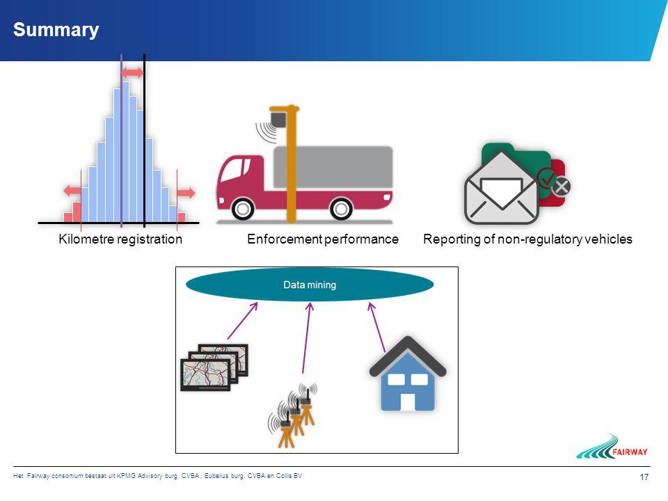 Het Fairway consortium bestaat uit KPMG Advisory burg. CVBA, Eubelius burg. CVBA en Collis BV 17 Summary Kilometre registration Enforcement performanc