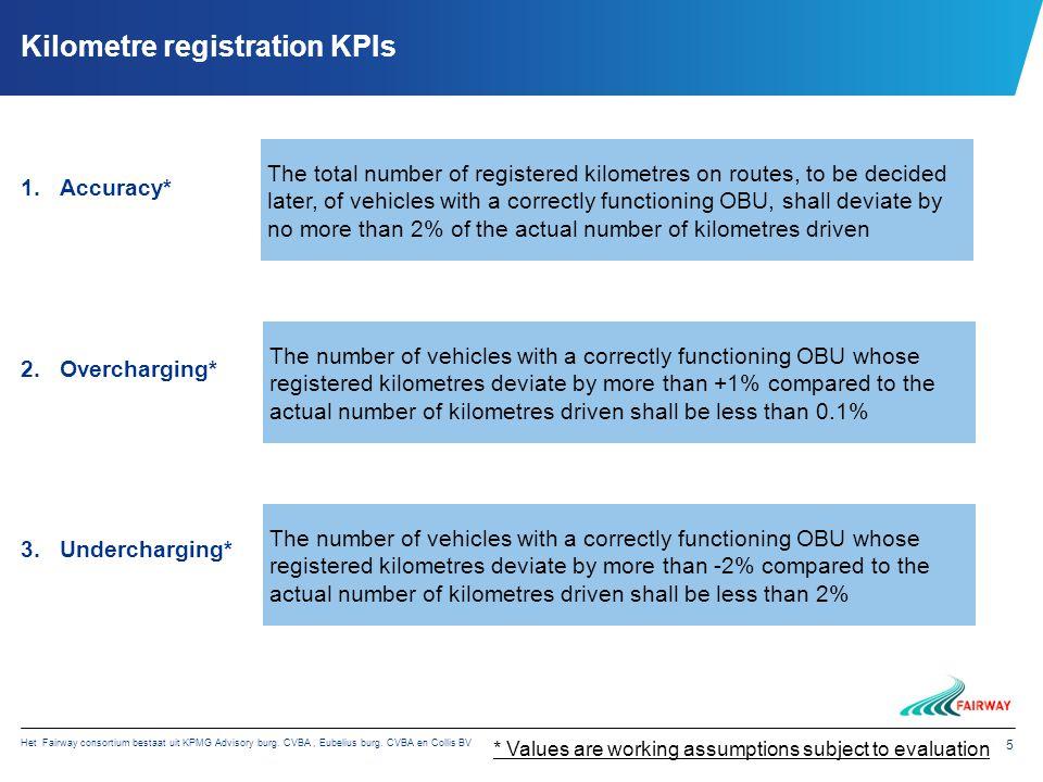 Het Fairway consortium bestaat uit KPMG Advisory burg. CVBA, Eubelius burg. CVBA en Collis BV 5 Kilometre registration KPIs 1.Accuracy* 2.Overcharging