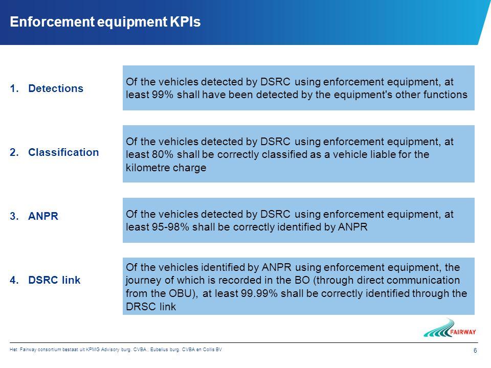 Het Fairway consortium bestaat uit KPMG Advisory burg. CVBA, Eubelius burg. CVBA en Collis BV 6 Enforcement equipment KPIs 1.Detections 2.Classificati