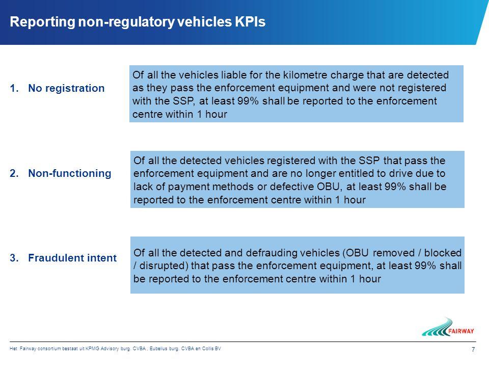 Het Fairway consortium bestaat uit KPMG Advisory burg. CVBA, Eubelius burg. CVBA en Collis BV 7 Reporting non-regulatory vehicles KPIs 1.No registrati