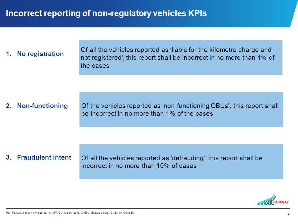 Het Fairway consortium bestaat uit KPMG Advisory burg. CVBA, Eubelius burg. CVBA en Collis BV 8 Incorrect reporting of non-regulatory vehicles KPIs 1.