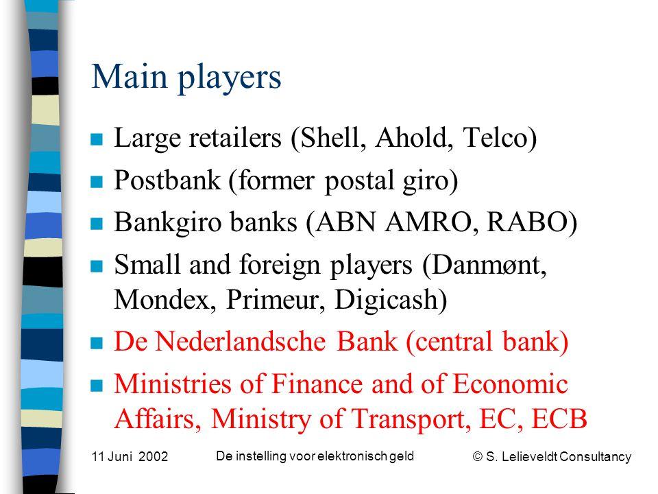 © S. Lelieveldt Consultancy 11 Juni 2002 De instelling voor elektronisch geld Main players n Large retailers (Shell, Ahold, Telco) n Postbank (former