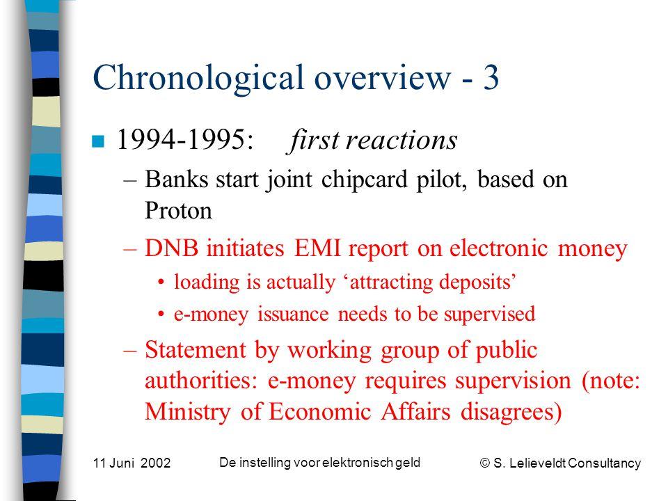 © S. Lelieveldt Consultancy 11 Juni 2002 De instelling voor elektronisch geld Chronological overview - 3 n 1994-1995: first reactions –Banks start joi