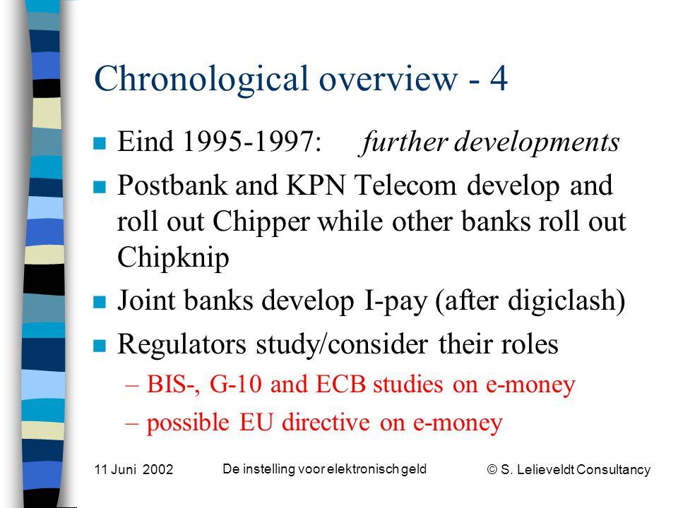 © S. Lelieveldt Consultancy 11 Juni 2002 De instelling voor elektronisch geld Chronological overview - 4 n Eind 1995-1997: further developments n Post