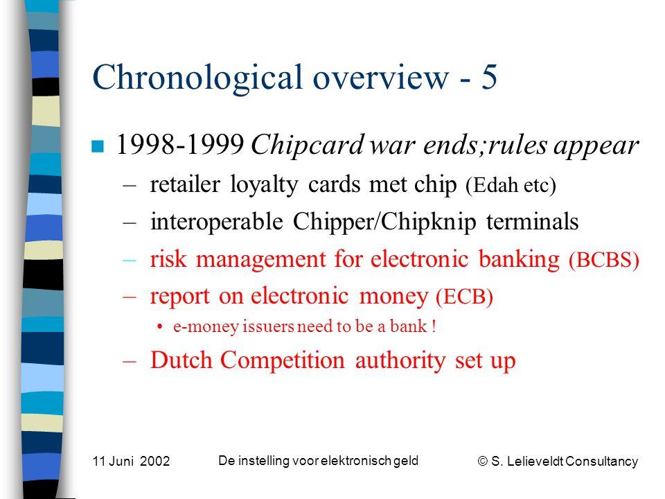 © S. Lelieveldt Consultancy 11 Juni 2002 De instelling voor elektronisch geld Chronological overview - 5 n 1998-1999 Chipcard war ends;rules appear –