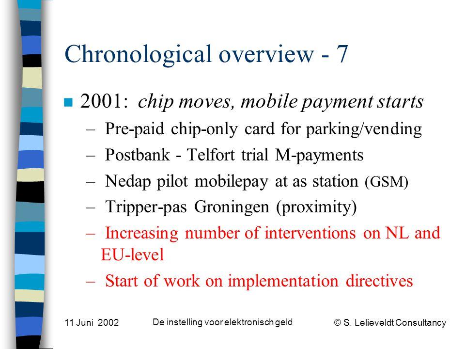 © S. Lelieveldt Consultancy 11 Juni 2002 De instelling voor elektronisch geld Chronological overview - 7 n 2001: chip moves, mobile payment starts – P