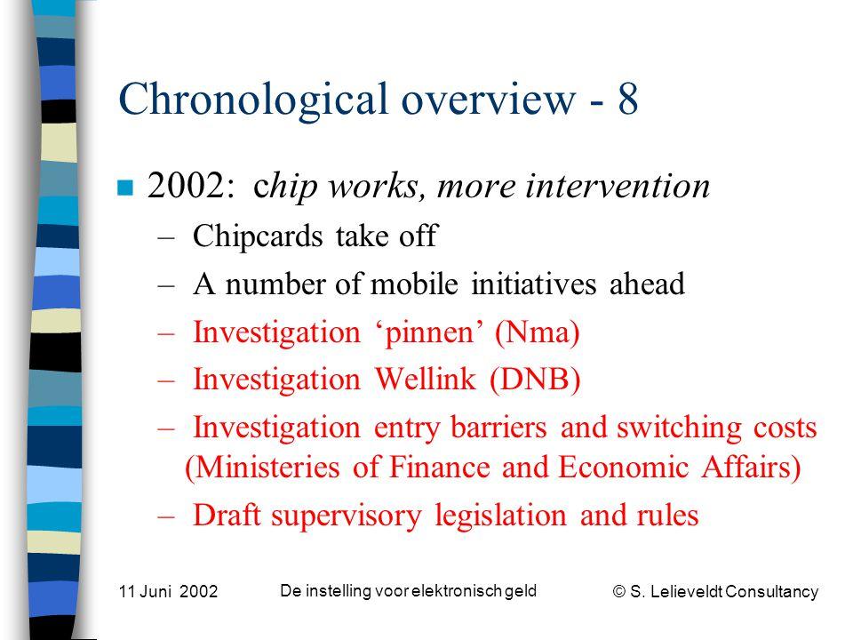 © S. Lelieveldt Consultancy 11 Juni 2002 De instelling voor elektronisch geld Chronological overview - 8 n 2002: chip works, more intervention – Chipc