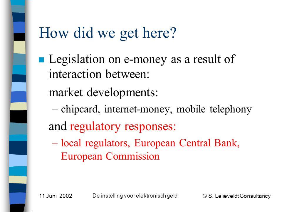 © S. Lelieveldt Consultancy 11 Juni 2002 De instelling voor elektronisch geld How did we get here.