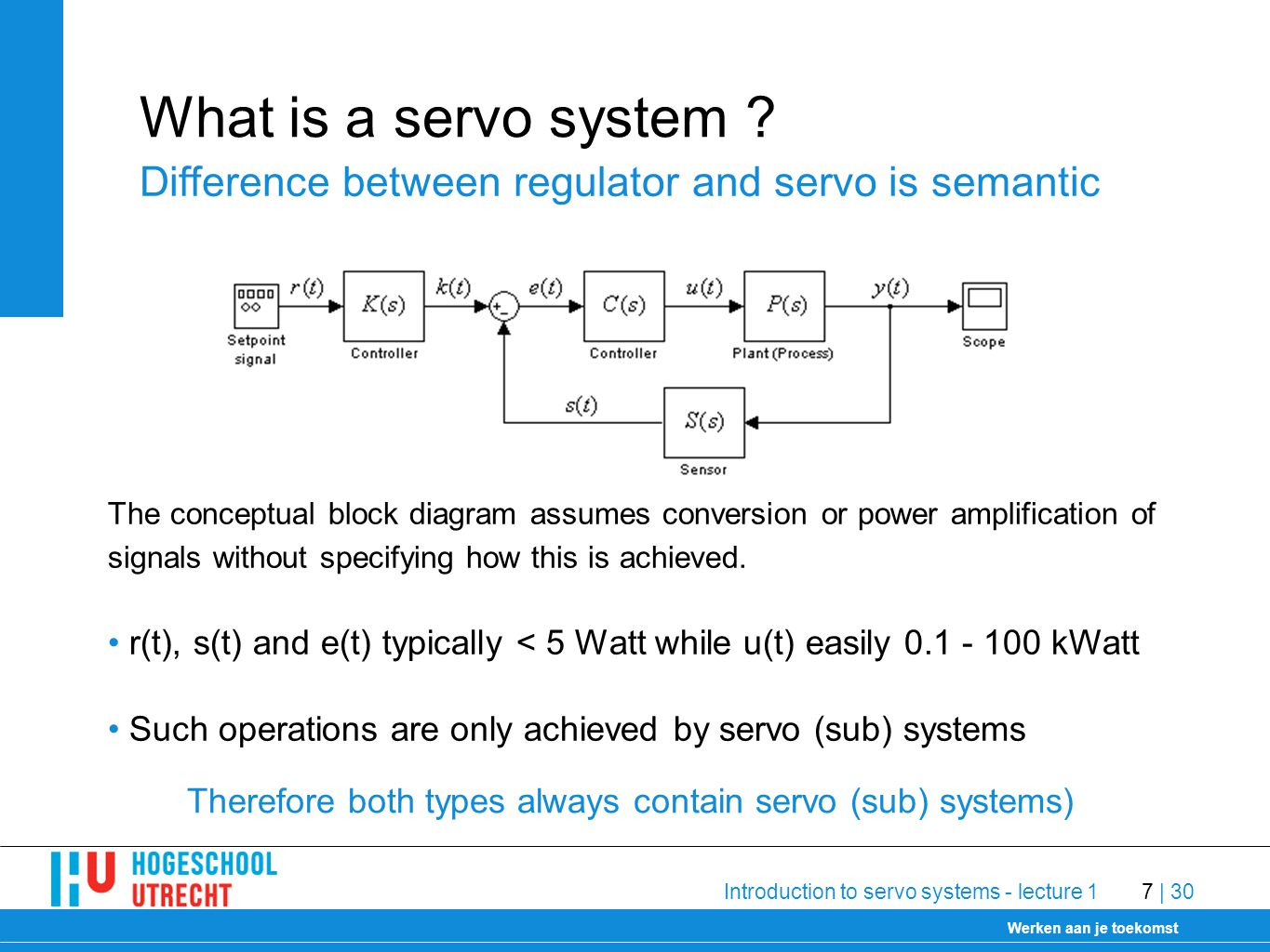 Delft University of Technology Werken aan je toekomst 30-1-2009 Introduction to servo systems - lecture 17 | 30 What is a servo system .