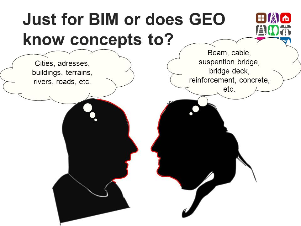 Just for BIM or does GEO know concepts to.