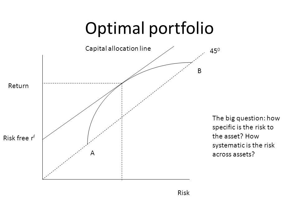 Structured Debt Transfornation Bond X $1 (B)Bond Y $1(B) CDO $2 Senior Tranche AAA Junior Tranche BBB Two bond with default probability P d.