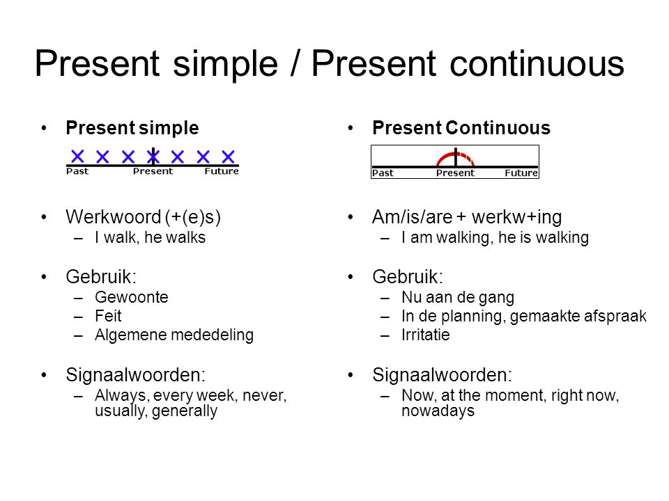 Present simple / Present continuous Present simple Werkwoord (+(e)s) –I walk, he walks Gebruik: –Gewoonte –Feit –Algemene mededeling Signaalwoorden: –Always, every week, never, usually, generally Present Continuous Am/is/are + werkw+ing –I am walking, he is walking Gebruik: –Nu aan de gang –In de planning, gemaakte afspraak –Irritatie Signaalwoorden: –Now, at the moment, right now, nowadays