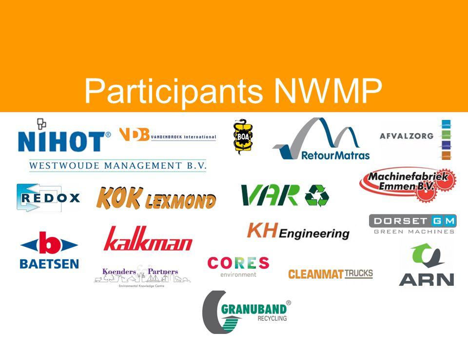 Participants NWMP