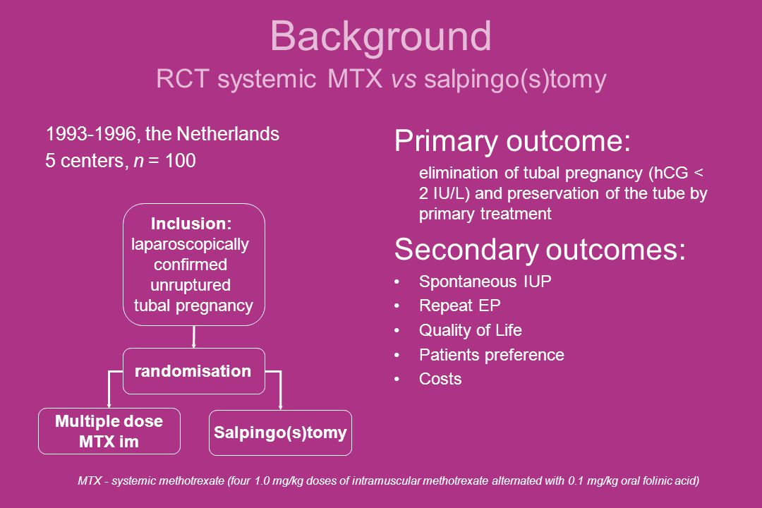 Conclusions MTX vs salpingo(s)tomy Both treatments were equally effective Fertility after MTX was not improved MTX had more negative impact on Quality of Life MTX is only cost-effective in patients with serum hCG < 3,000 IU/l in a non invasive strategy Surgery: primary intervention Reference Hajenius et al Lancet 1997, Nieuwkerk et al Fertil Steril 1998, Mol et al Am J Obstet Gynecol 1999