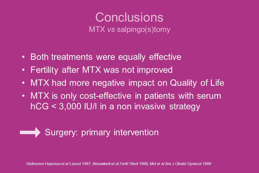 Surgery for tubal pregnancy salpingo(s)tomy or salpingectomy.