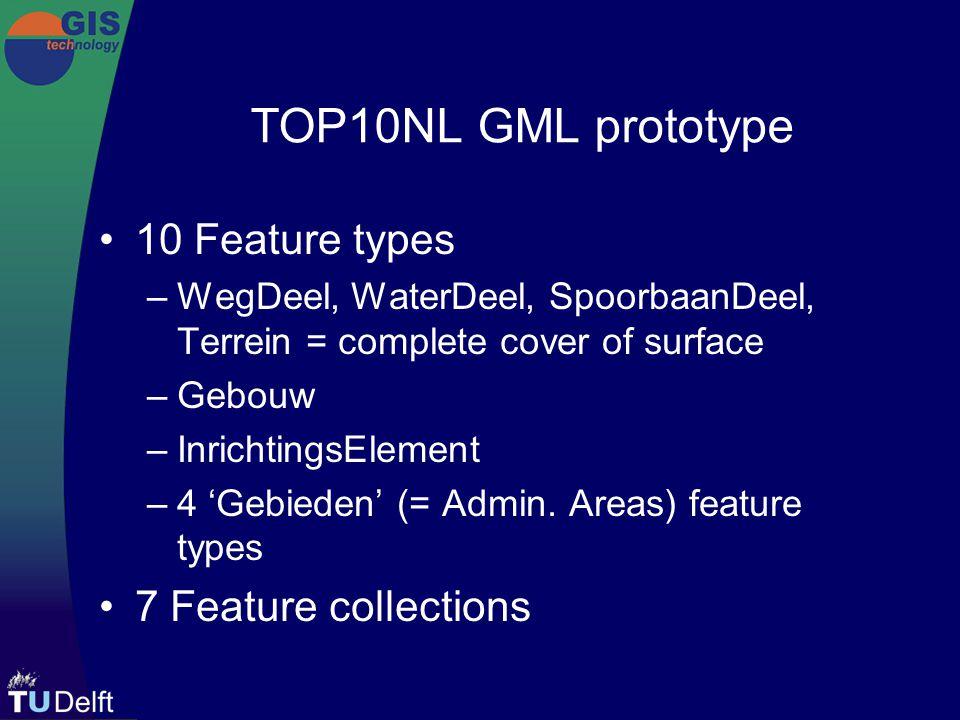 10 Feature types –WegDeel, WaterDeel, SpoorbaanDeel, Terrein = complete cover of surface –Gebouw –InrichtingsElement –4 'Gebieden' (= Admin.