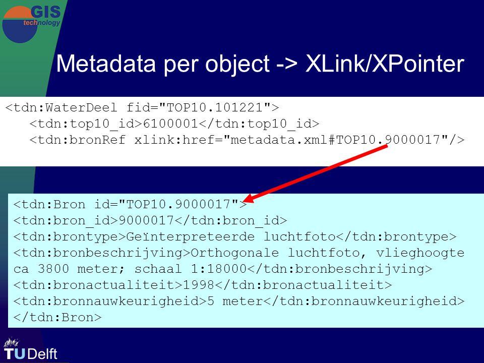 Metadata per object -> XLink/XPointer 6100001 9000017 Geïnterpreteerde luchtfoto Orthogonale luchtfoto, vlieghoogte ca 3800 meter; schaal 1:18000 1998 5 meter