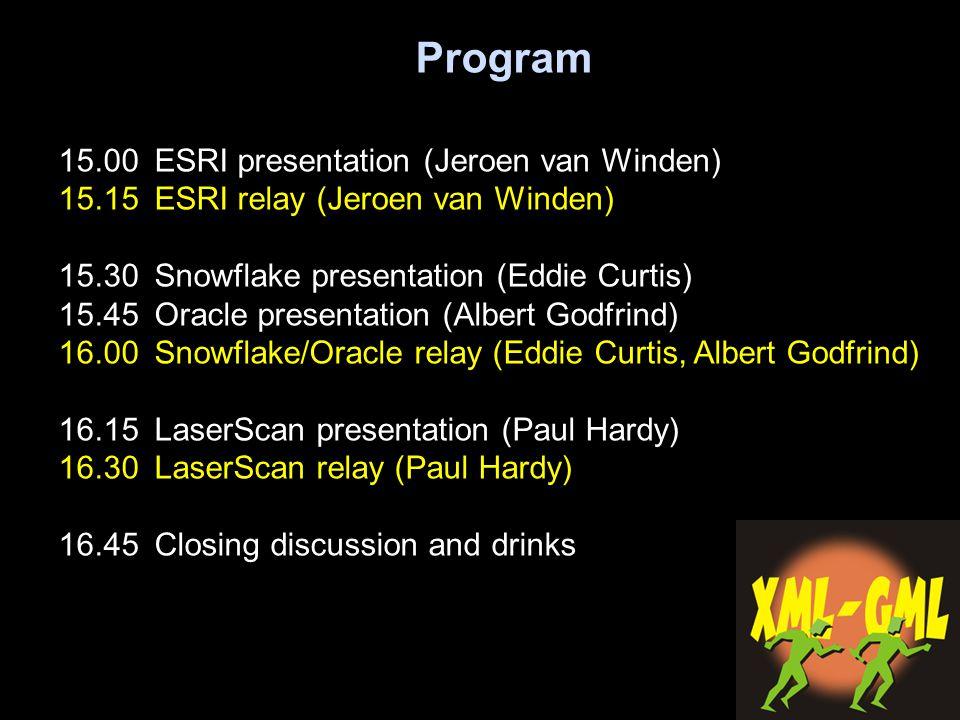 Program 15.00 ESRI presentation (Jeroen van Winden) 15.15 ESRI relay (Jeroen van Winden) 15.30 Snowflake presentation (Eddie Curtis) 15.45 Oracle pres