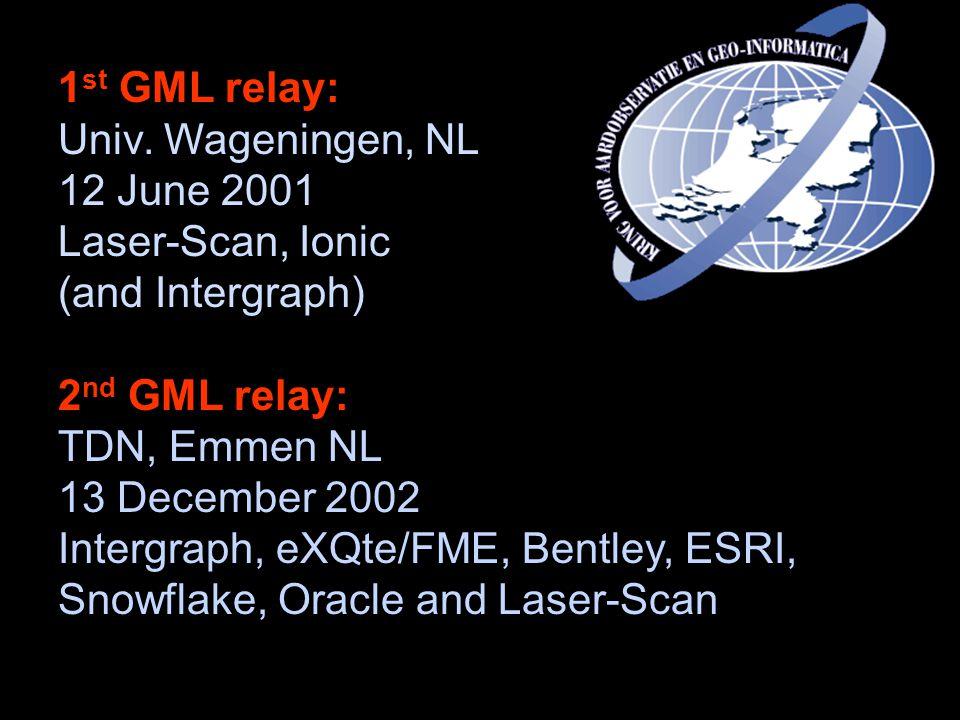 1 st GML relay: Univ.