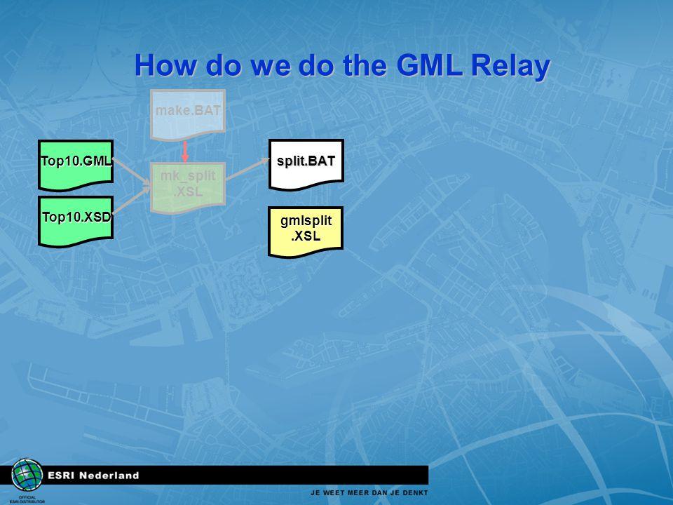 Top10.GML Top10.XSD split.BAT mk_split.XSL make.BAT gmlsplit.XSL