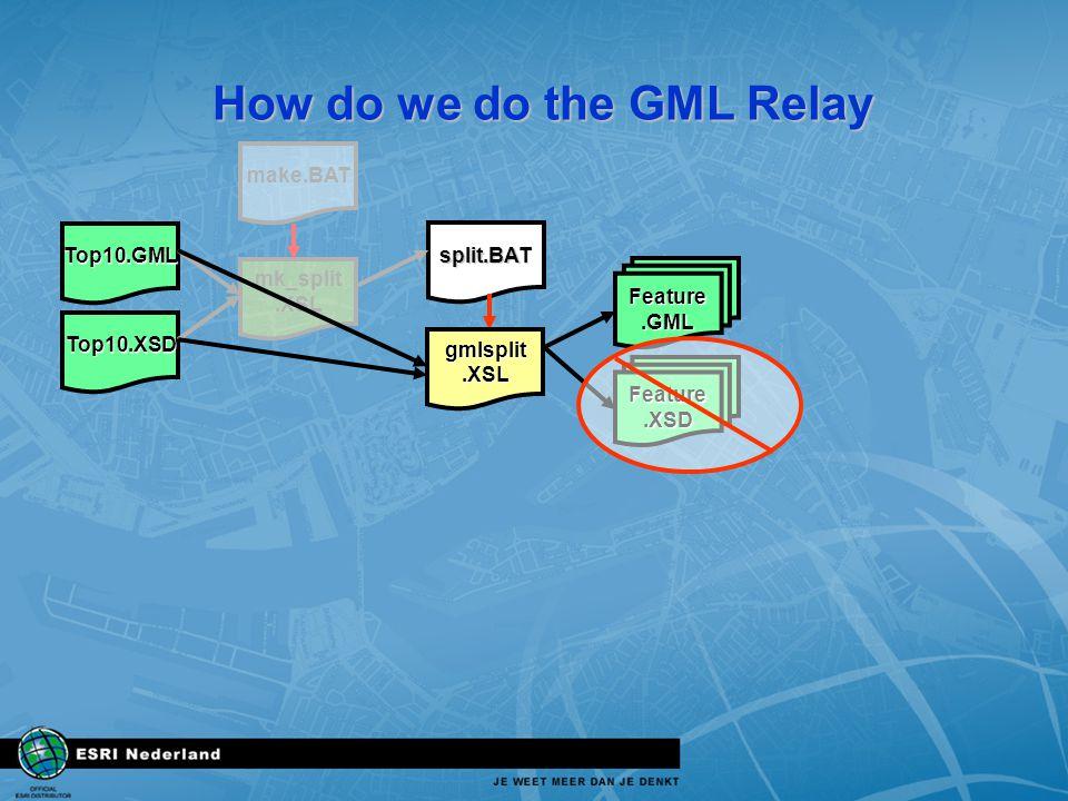 How do we do the GML Relay Top10.GML Top10.XSD split.BAT mk_split.XSL make.BAT Feature.XSD Feature.GML gmlsplit.XSL