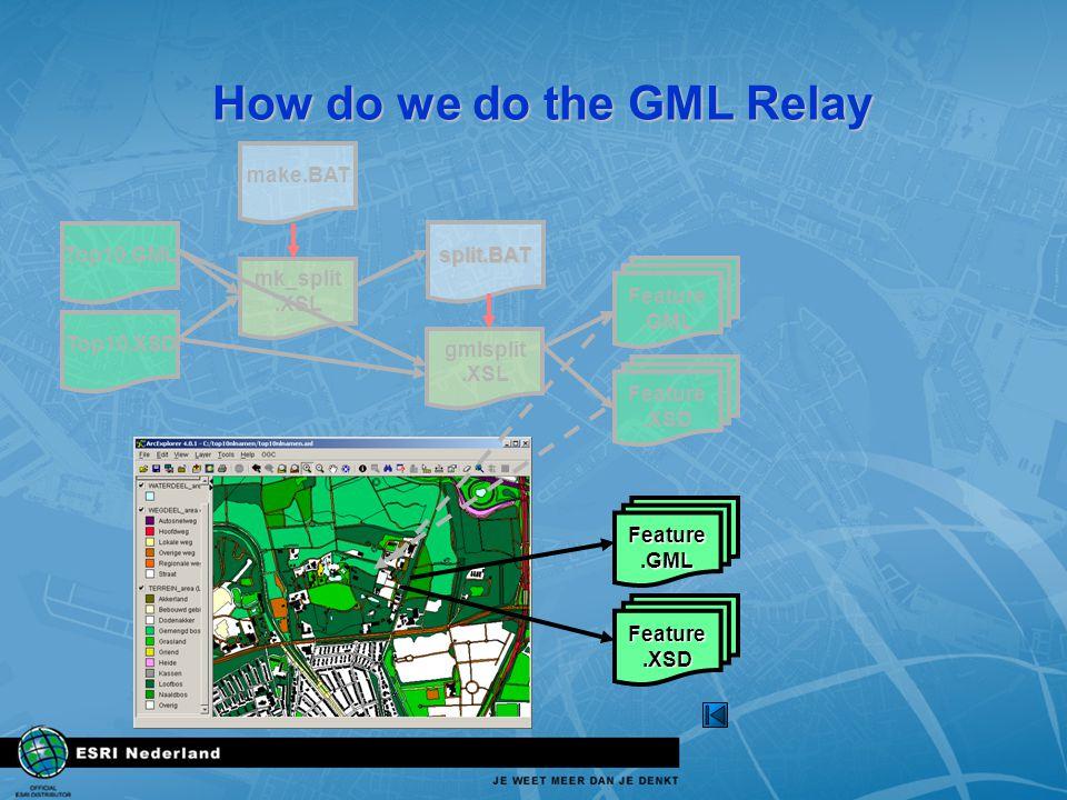 How do we do the GML Relay Top10.GML Top10.XSD split.BAT mk_split.XSL make.BAT Feature.XSD Feature.GML Feature.XSD Feature.GML gmlsplit.XSL