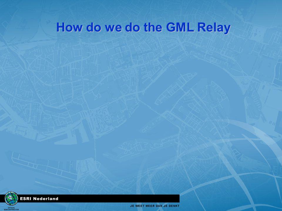 How do we do the GML Relay