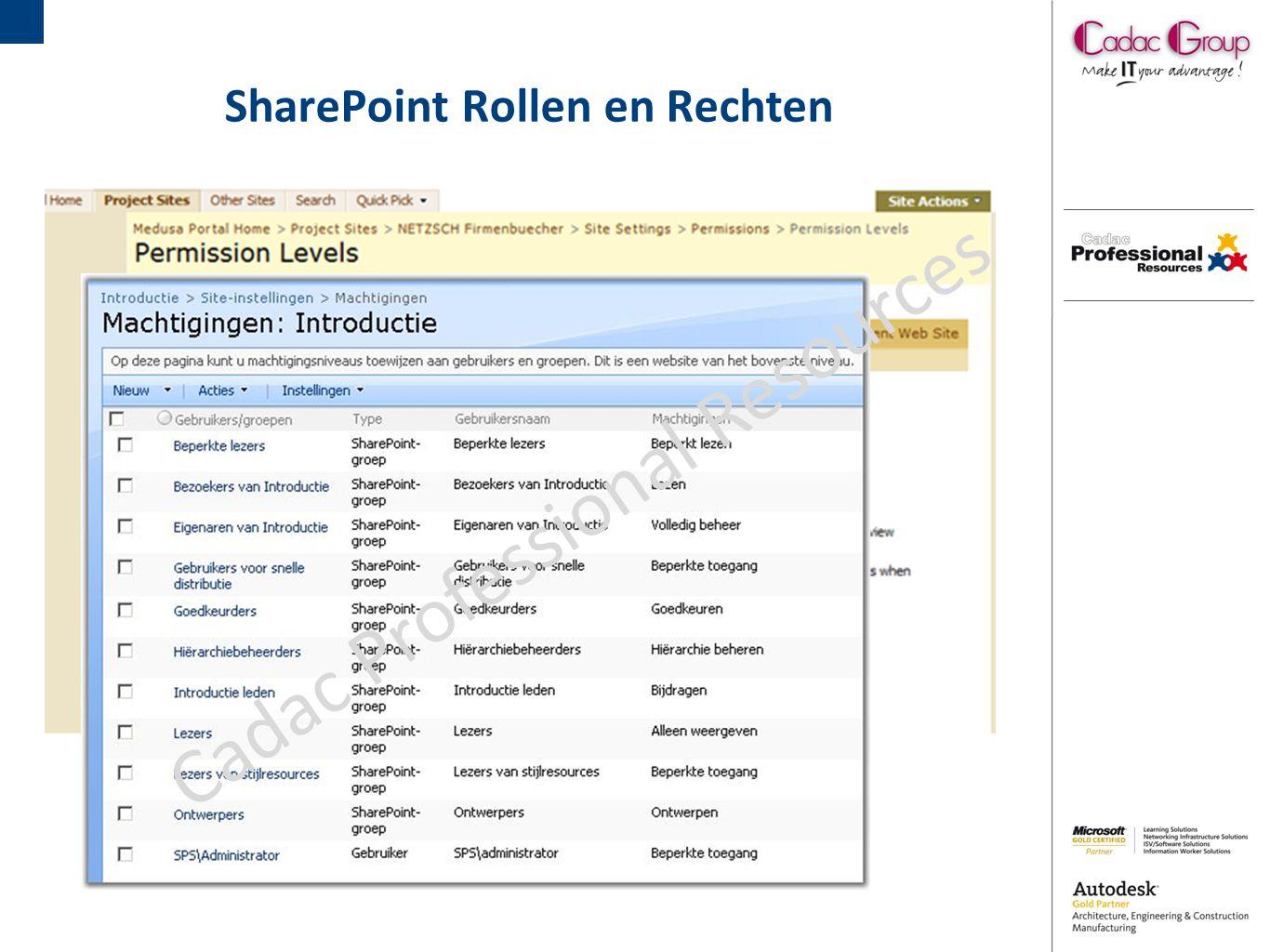 SharePoint Rollen en Rechten Cadac Professional Resources
