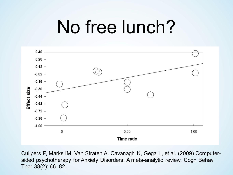 No free lunch. Cuijpers P, Marks IM, Van Straten A, Cavanagh K, Gega L, et al.