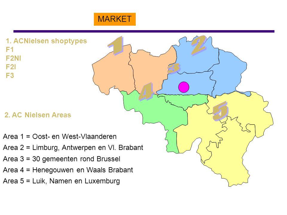 2. AC Nielsen Areas Area 1 = Oost- en West-Vlaanderen Area 2 = Limburg, Antwerpen en Vl.