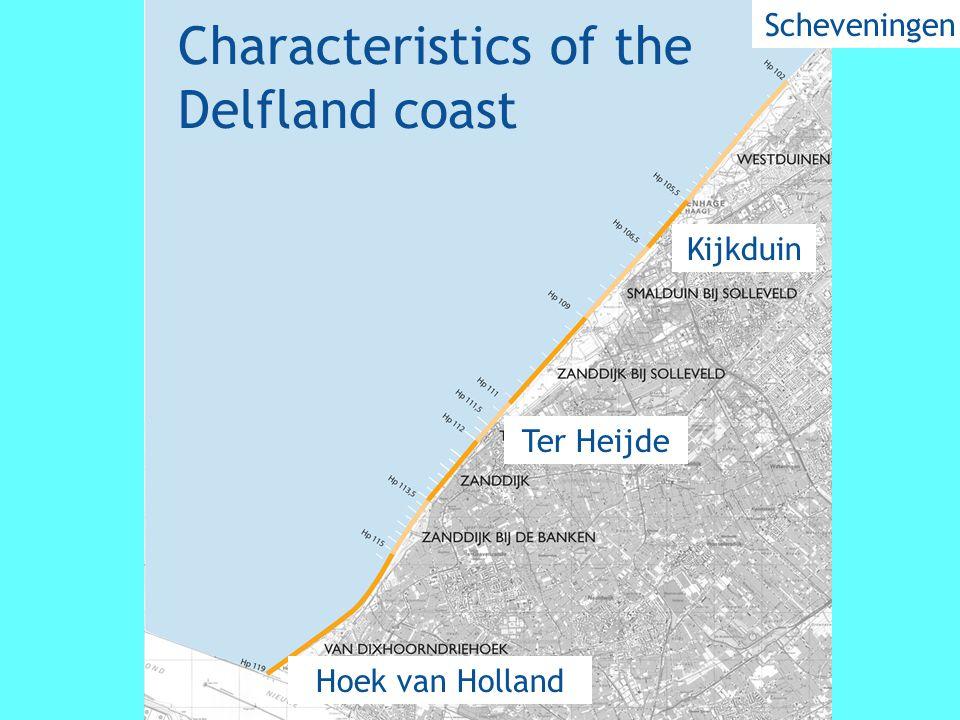 Characteristics of the Delfland coast Scheveningen Kijkduin Ter Heijde Hoek van Holland