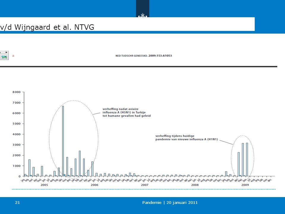 Pandemie | 20 januari 2011 21 v/d Wijngaard et al. NTVG